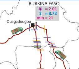 Roadblocks Ouaga (©: West Africa Trade Hub)